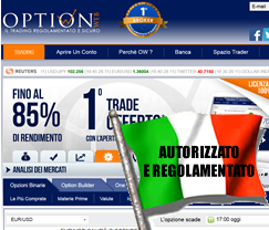 Best binary option payout strategies learn how to investcom